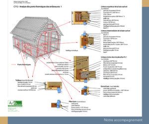 L'accompagnement à l'auto-construction, traitement des ponts thermiques d'une ossature bois